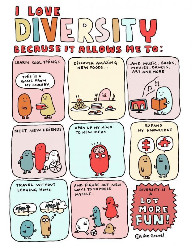 Diversity2eng